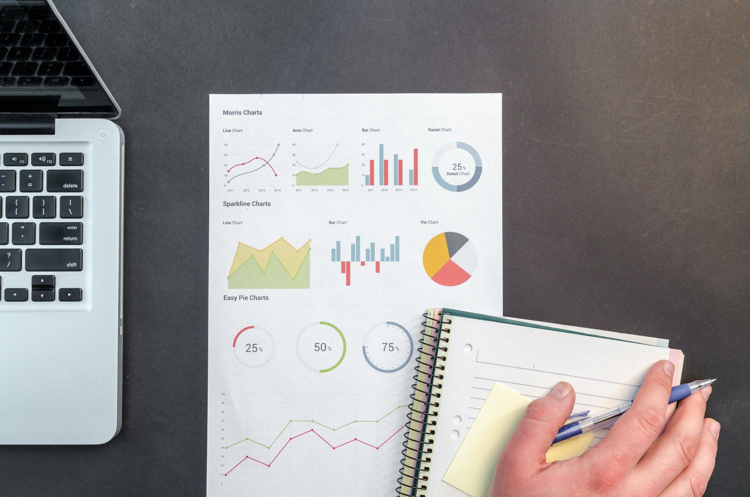 Business Model cos'è
