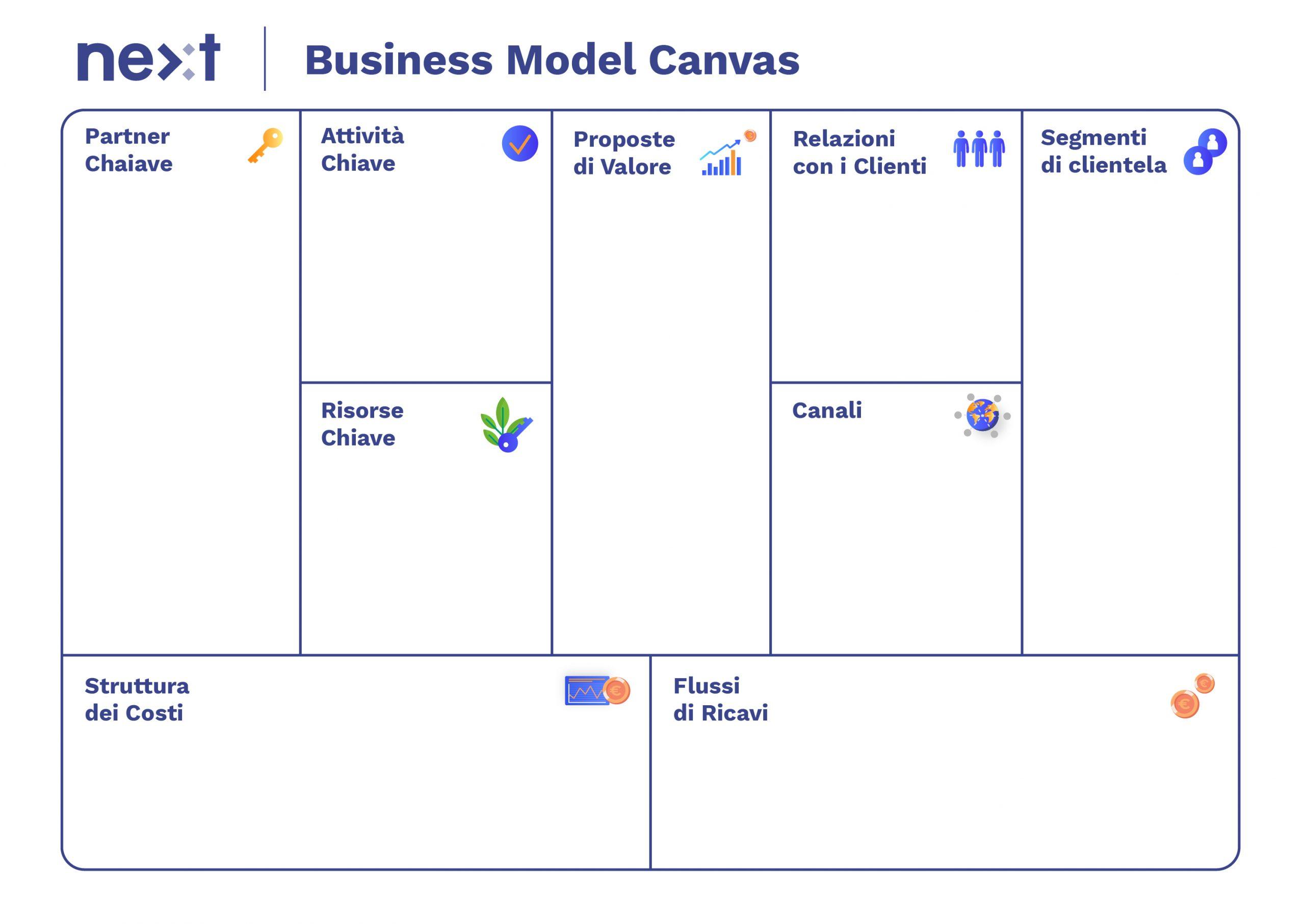 business model canvas nextadv